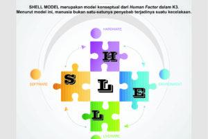 CVR WEB SHELL MODEL